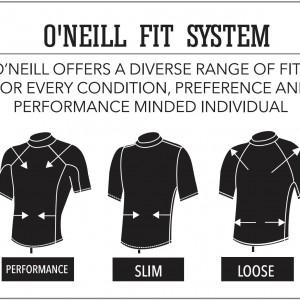 O'Neill UV Sun Protection Men's Basic Skins Long Sleeve