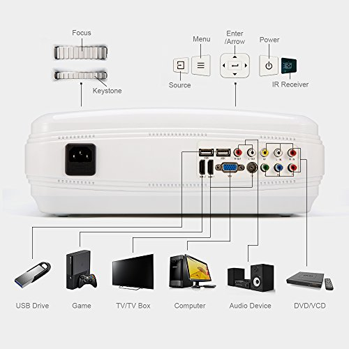 Giantex Best Hd Home Theater Multimedia Lcd Led Projector: Crenova XPE680 720P HD Projector, Home Theater Multimedia